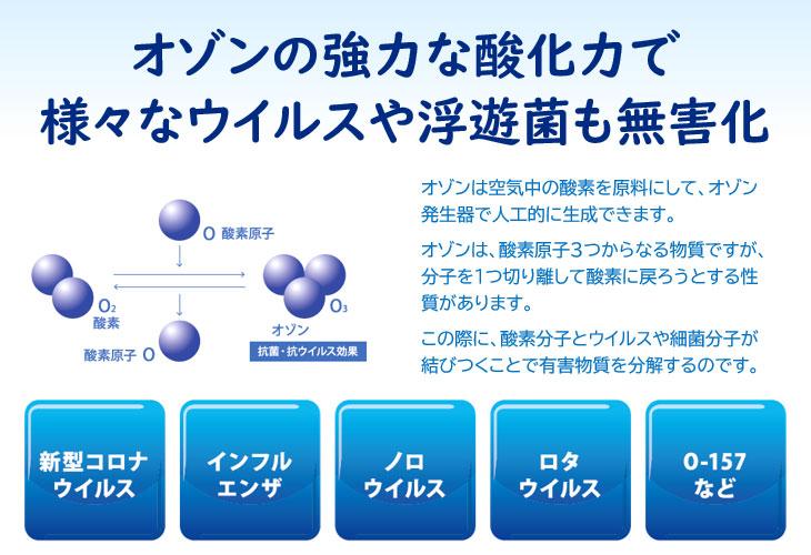オゾンの酸化力でコロナウィルスを無害化
